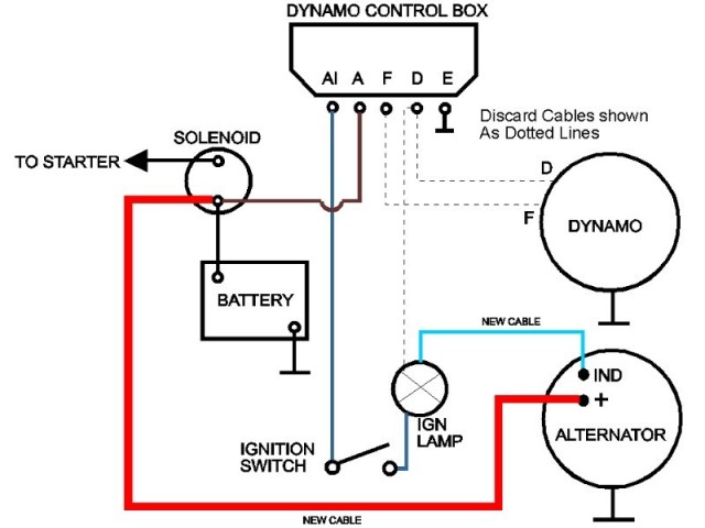 wiring diagram for alternator to battery – the wiring diagram,