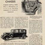 "21/60 Review - ""The Motor"" March 1934"